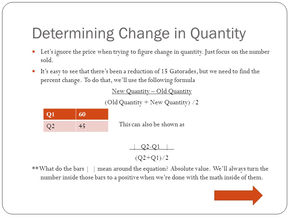 Change in Quantity When a change in quantity is discussed, we are talking about the change in the quantity demanded of any good by a consumer.