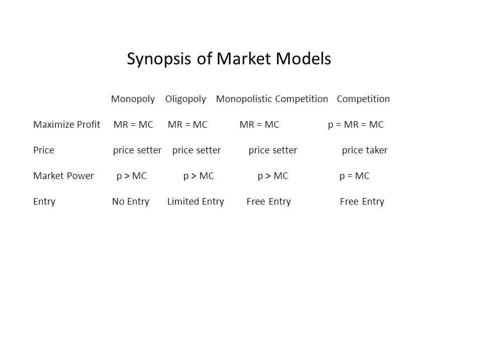 Synopsis of Market Models Monopoly Oligopoly Monopolistic Competition Competition Maximize Profit MR = MC MR = MC MR = MC p = MR = MC Price price setter price setter price setter price taker Market Power p > MC p > MC p > MC p = MC Entry No Entry Limited Entry Free Entry Free Entry