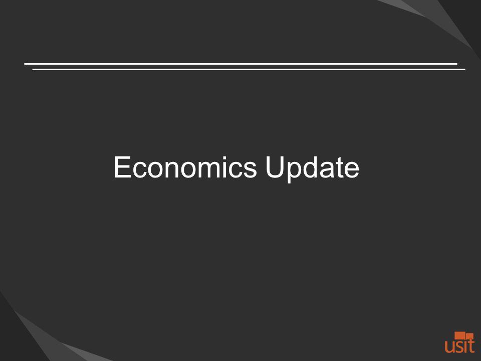 Economics Update