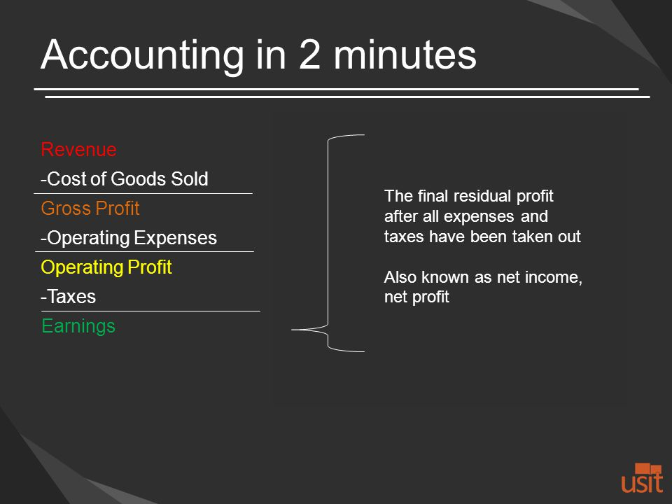 Accounting in 2 minutes Revenue -Cost of Goods Sold Gross Profit -Operating Expenses Operating Profit -Taxes Earnings Price per unit x units sold Cost of the inputs associated with the product Literally the cost of the goods you sell Cost of input per unit x units sold Costs not associated with producing the good Ex.) salaries paid to accountants or executives The final residual profit after all expenses and taxes have been taken out Also known as net income, net profit