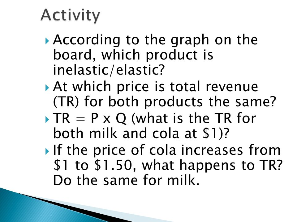 According to the graph on the board, which product is inelastic/elastic? At which price is total revenue (TR) for both products the same? TR = P x Q (