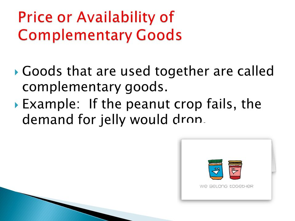 Goods that are used together are called complementary goods. Example: If the peanut crop fails, the demand for jelly would drop.