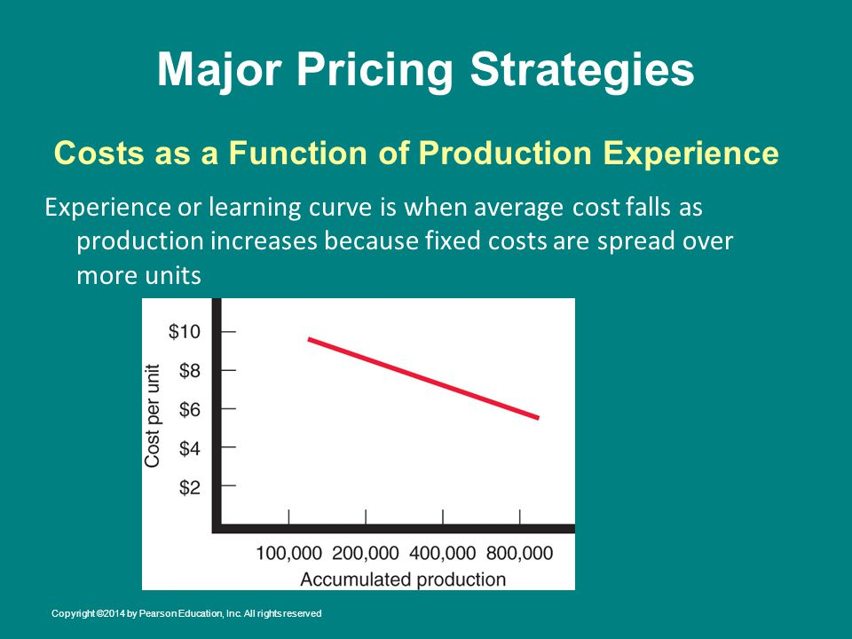 Major Pricing Strategies Experience or learning curve is when average cost falls as production increases because fixed costs are spread over more unit