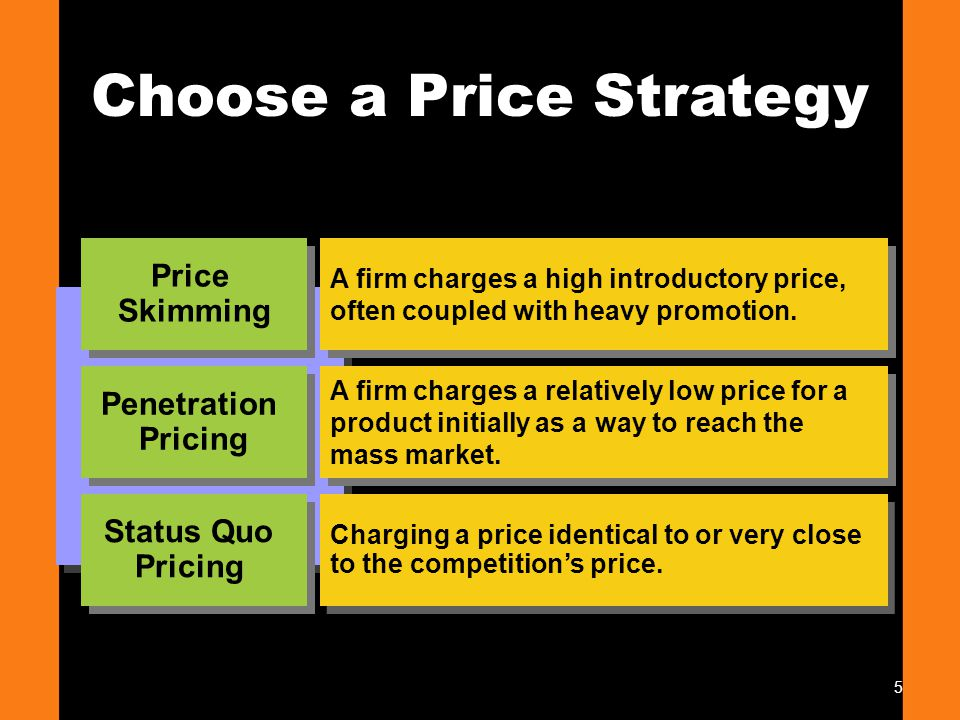 5 Choose a Price Strategy Status Quo Pricing Price Skimming Penetration Pricing Charging a price identical to or very close to the competitions price.
