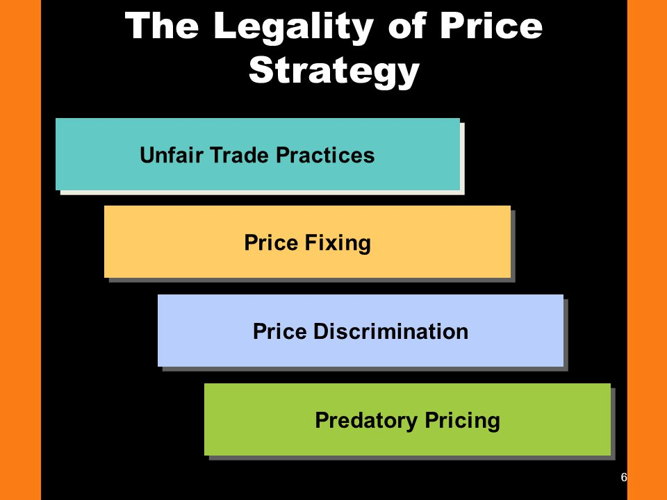 6 The Legality of Price Strategy Unfair Trade Practices Price Fixing Price Discrimination Predatory Pricing