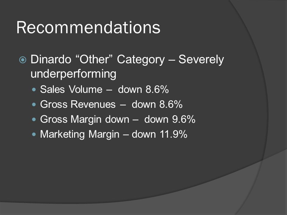 Recommendations Dinardo Other Category – Severely underperforming Sales Volume – down 8.6% Gross Revenues – down 8.6% Gross Margin down – down 9.6% Marketing Margin – down 11.9%