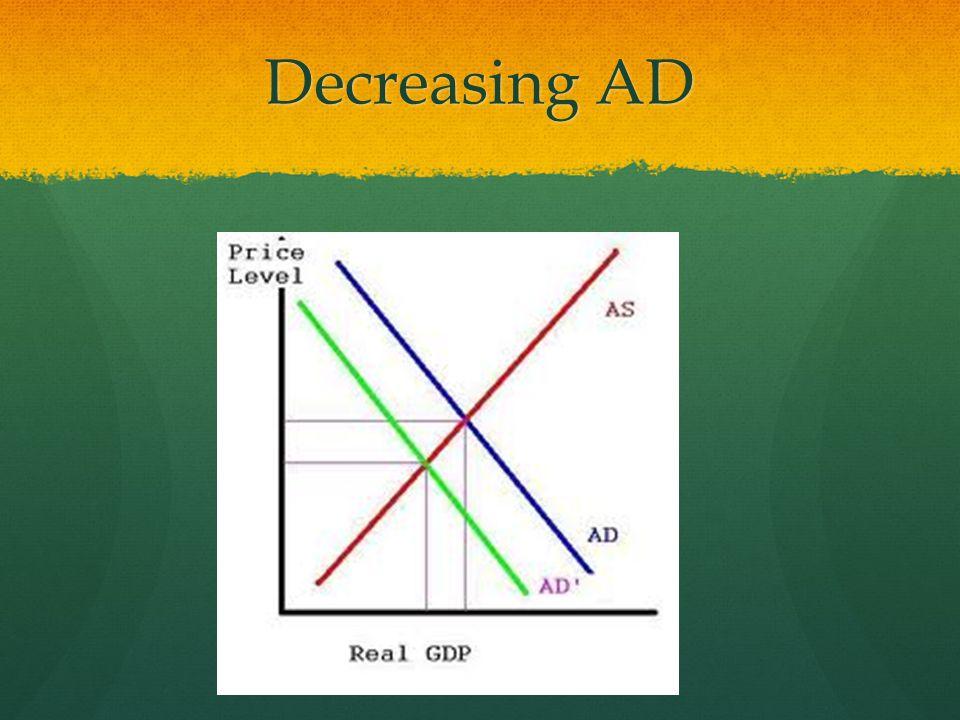 Decreasing AD