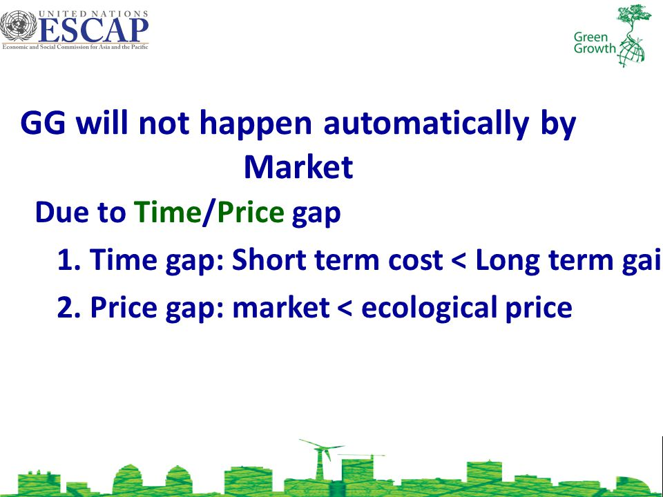 GG will not happen automatically by Market Due to Time/Price gap 1.