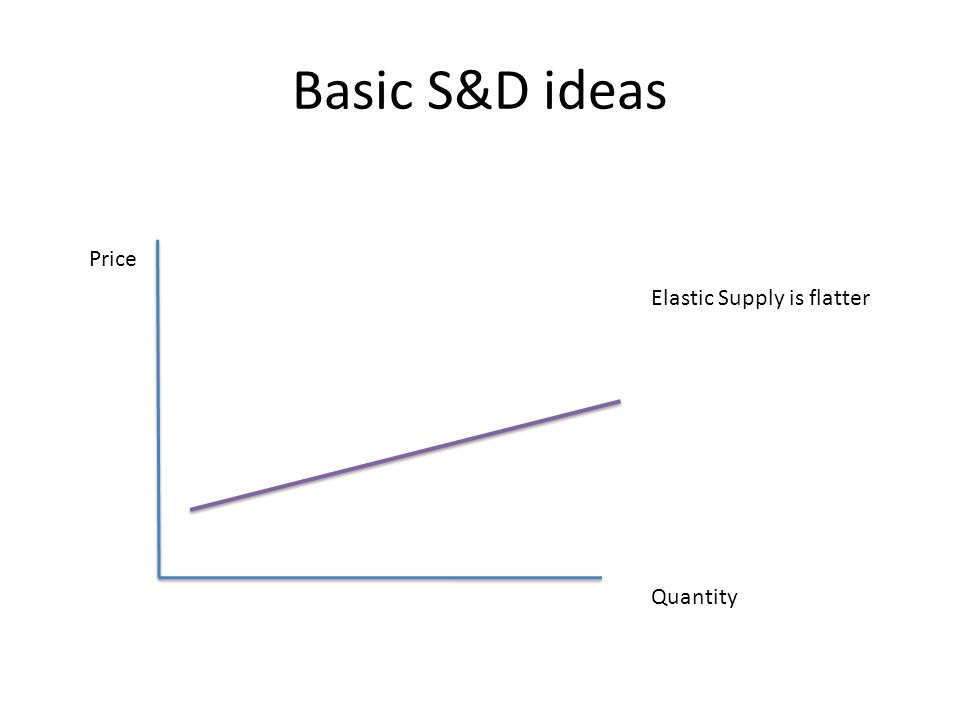Basic S&D ideas Price Quantity Elastic Supply is flatter