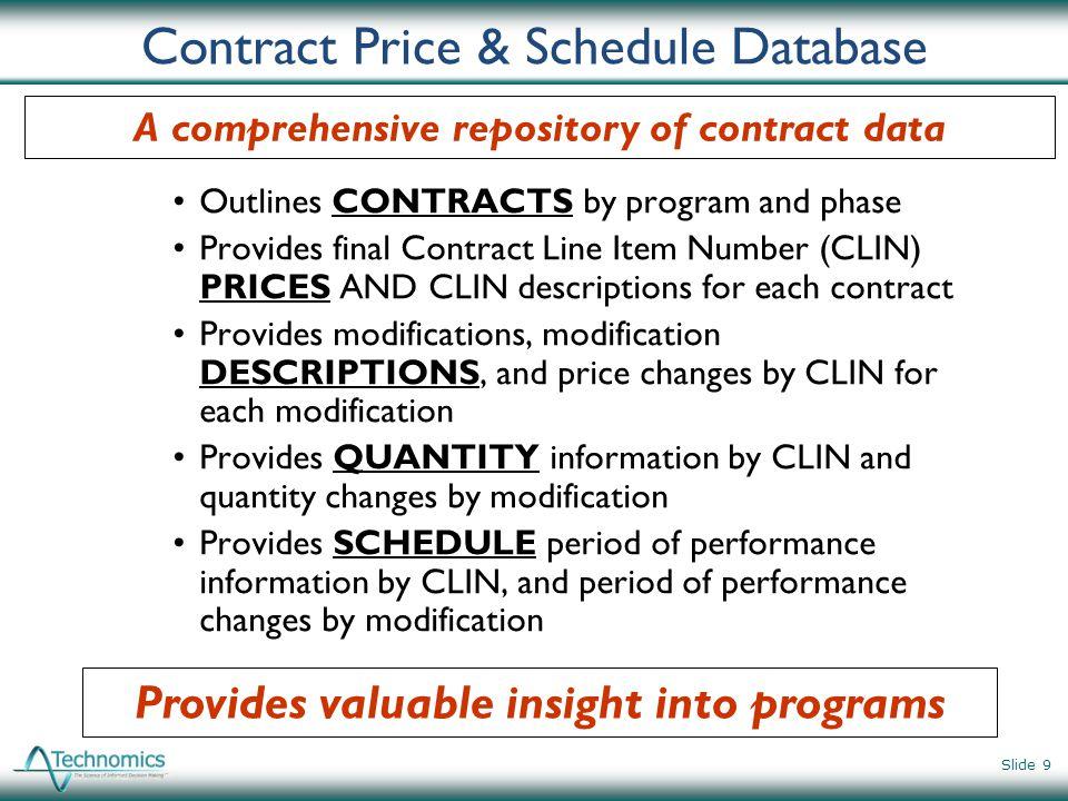Database Functionality: Growth Factors Slide 20