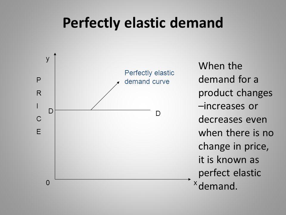 Measurement Of Income Elasticity Of Demand Income Elasticity Of Demand = Proportionate change in Demand Proportionate change in Income i.e.