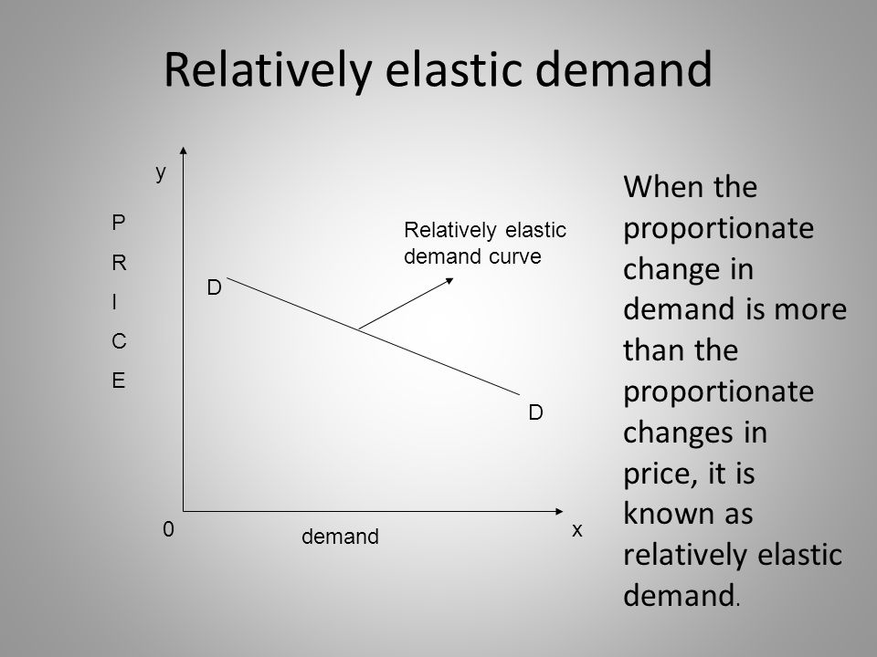 Cross Elasticity of Demand Cross elasticity of demand express a relationship between the change in the demand for a given product in response to a change in the price of some other product E.g.