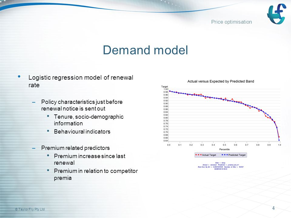 © Taylor Fry Pty Ltd 4 Price optimisation Demand model Logistic regression model of renewal rate –Policy characteristics just before renewal notice is sent out Tenure, socio-demographic information Behavioural indicators –Premium related predictors Premium increase since last renewal Premium in relation to competitor premia