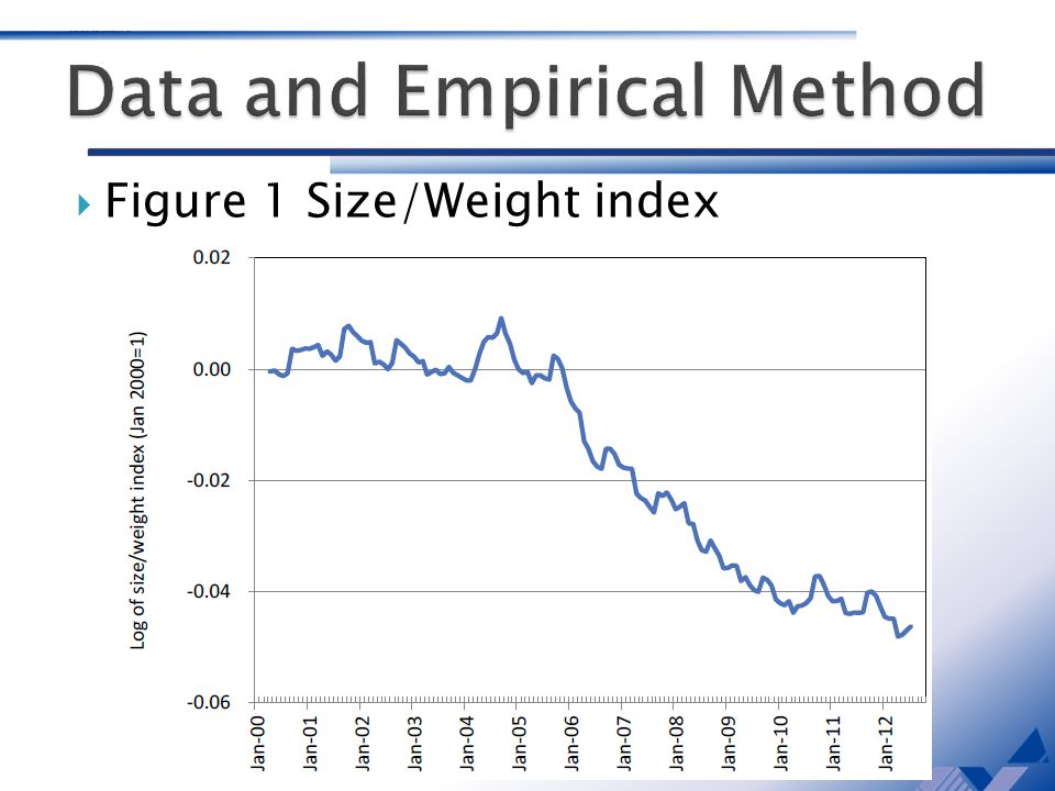 Figure 1 Size/Weight index