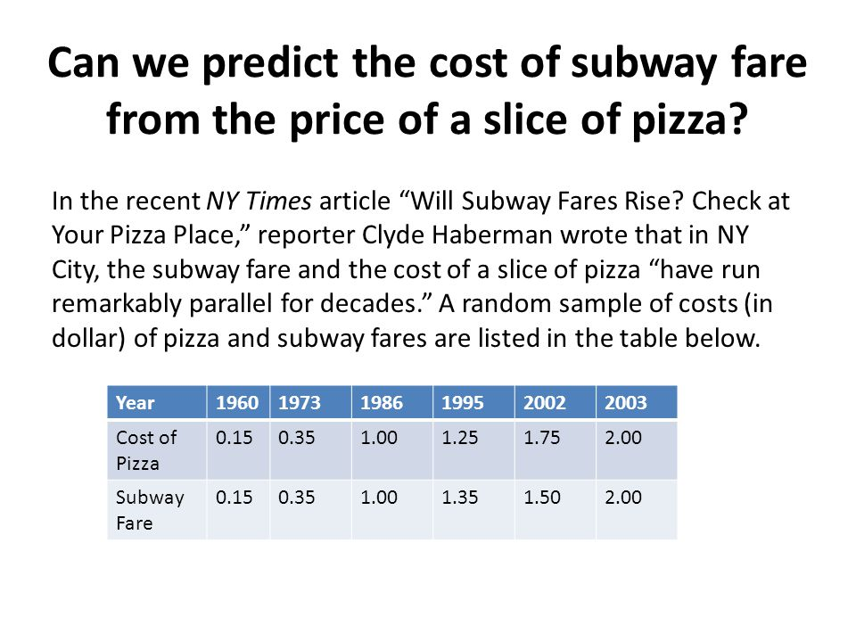 Can we predict the cost of subway fare from the price of a slice of pizza.