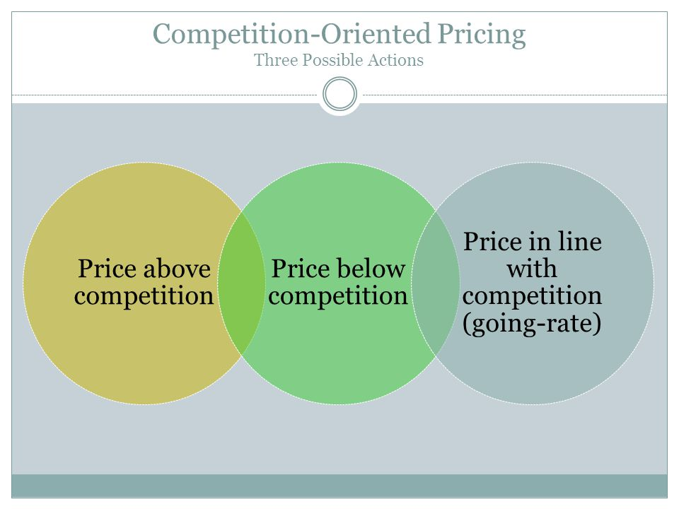 Competition-Oriented Pricing Three Possible Actions Price above competition Price below competition Price in line with competition (going-rate)