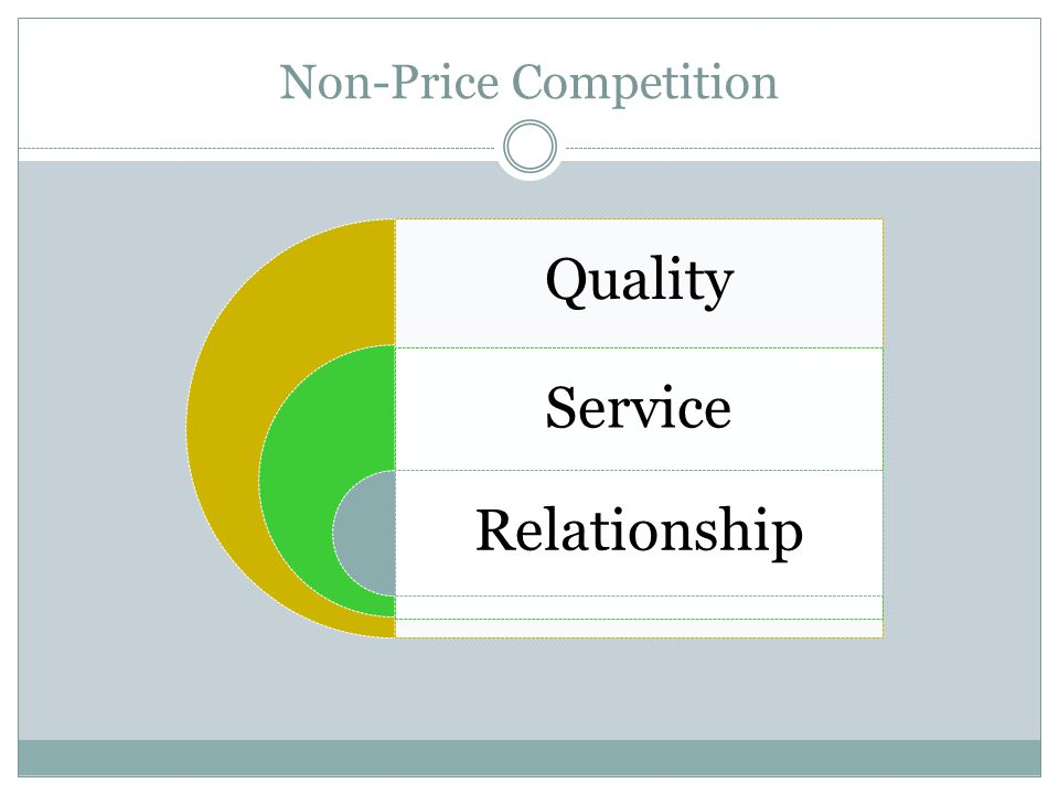Non-Price Competition Quality Service Relationship