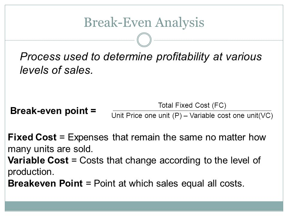 Break-Even Analysis Process used to determine profitability at various levels of sales. Total Fixed Cost (FC) Unit Price one unit (P) – Variable cost