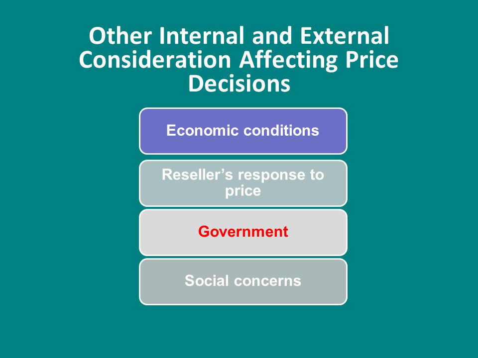 Other Internal and External Consideration Affecting Price Decisions Economic conditions Resellers response to price GovernmentSocial concerns