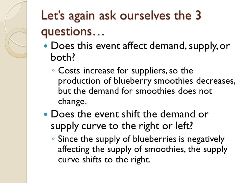 Lets again ask ourselves the 3 questions… Does this event affect demand, supply, or both? Costs increase for suppliers, so the production of blueberry