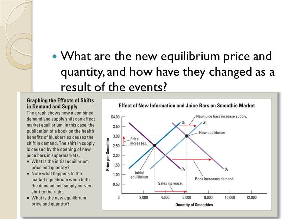 What are the new equilibrium price and quantity, and how have they changed as a result of the events?