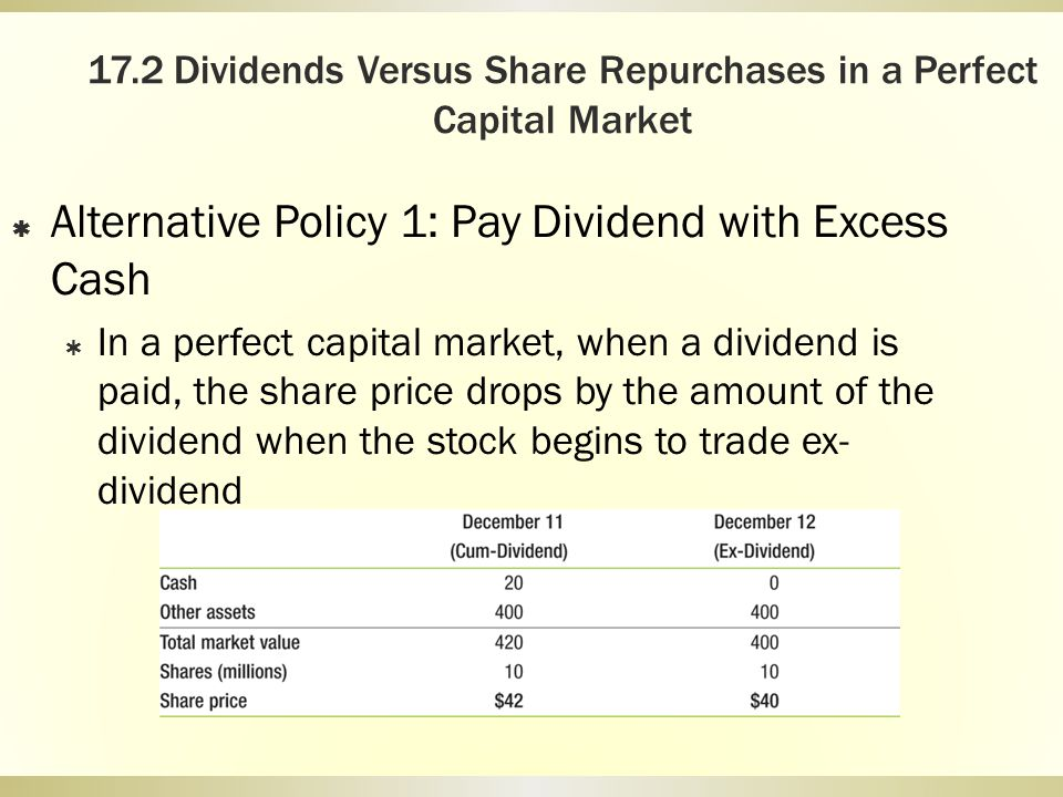 17.2 Dividends Versus Share Repurchases in a Perfect Capital Market Alternative Policy 1: Pay Dividend with Excess Cash In a perfect capital market, w