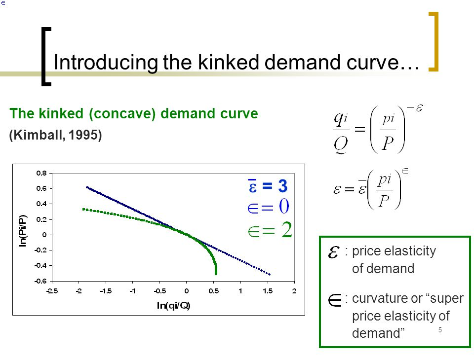 6 Introducing the kinked demand curve… The kinked (concave) demand curve (Kimball, 1995) = 3 : curvature or super price elasticity of demand : price elasticity of demand