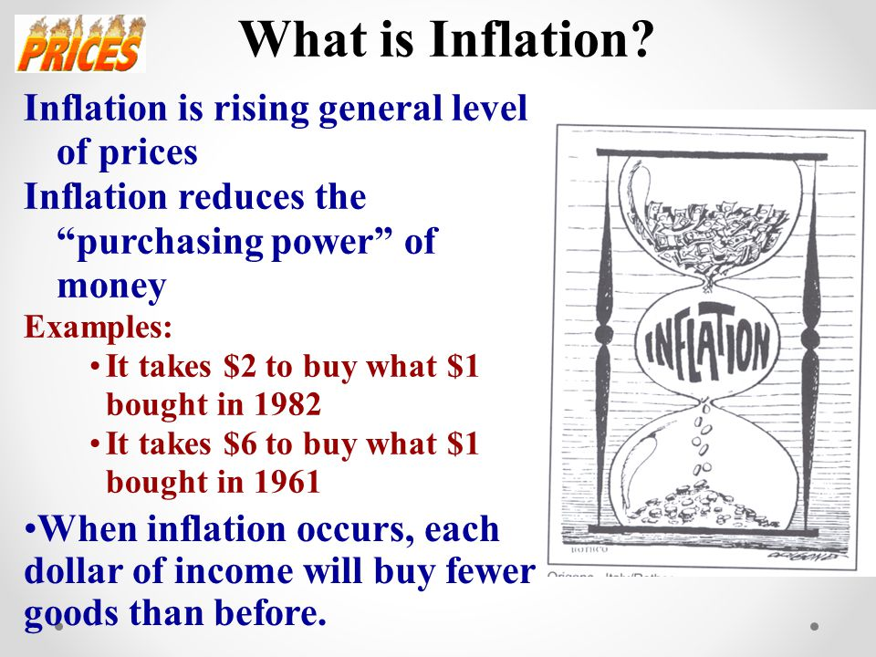 What is Inflation? Inflation is rising general level of prices Inflation reduces the purchasing power of money Examples: It takes $2 to buy what $1 bo