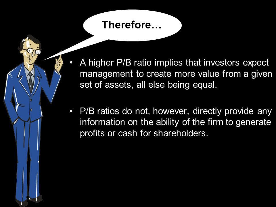 A higher P/B ratio implies that investors expect management to create more value from a given set of assets, all else being equal.