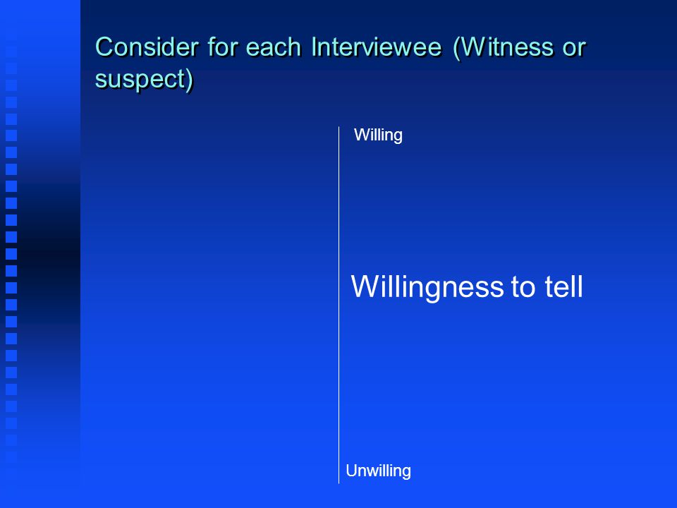 Consider for each Interviewee (Witness or suspect) Willingness to tell Unwilling Willing