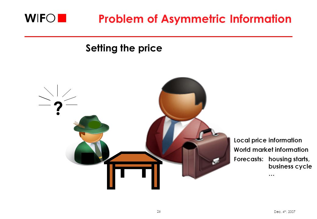 26 Dec. 4 th, 2007 Problem of Asymmetric Information Setting the price Local price information World market information Forecasts: housing starts, bus