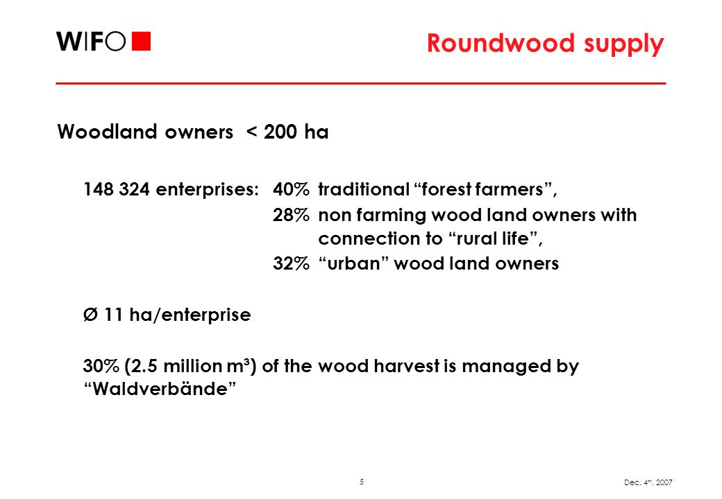 5 Dec. 4 th, 2007 Roundwood supply Woodland owners < 200 ha 148 324 enterprises: 40% traditional forest farmers, 28% non farming wood land owners with