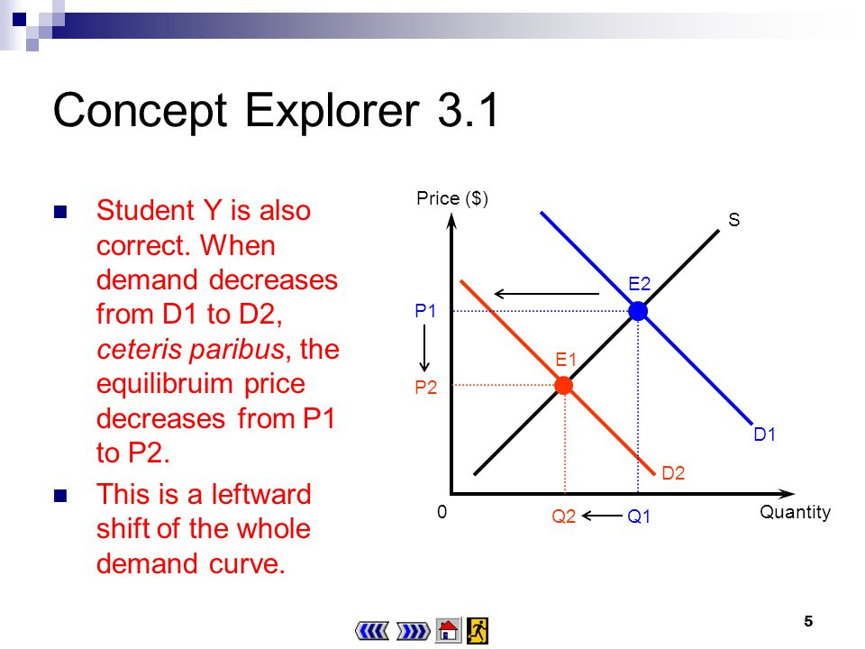 5 Concept Explorer 3.1 Student Y is also correct.