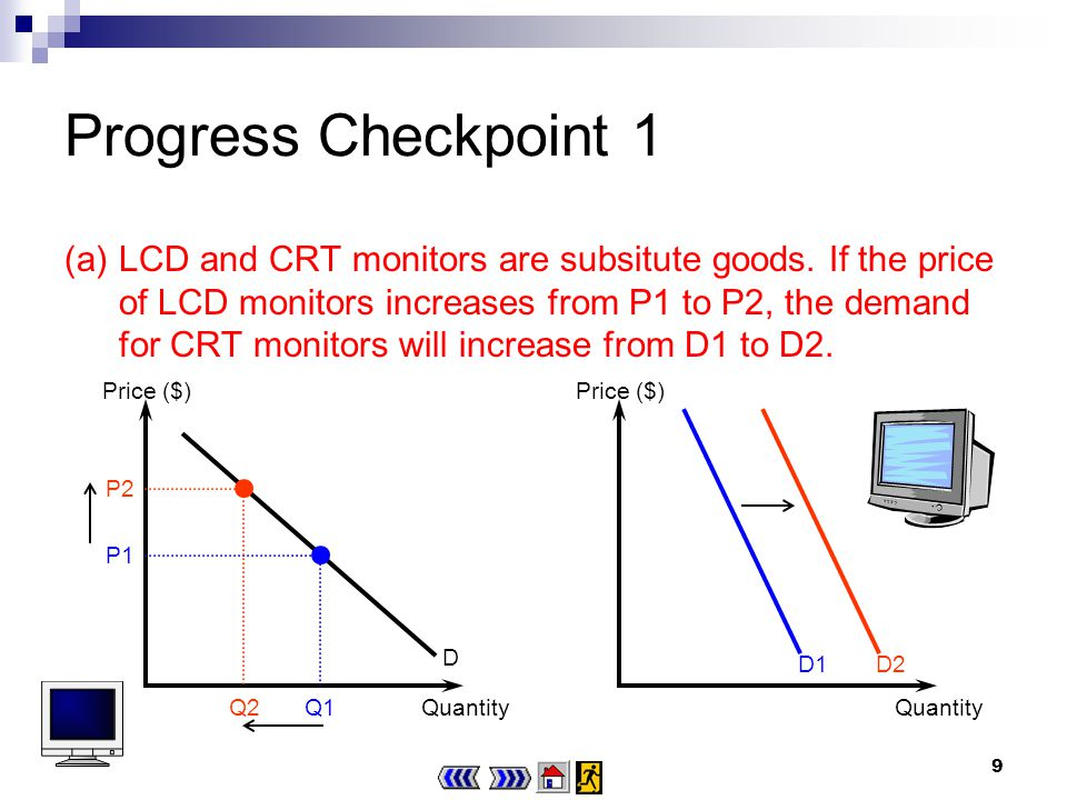9 Progress Checkpoint 1 (a)LCD and CRT monitors are subsitute goods.
