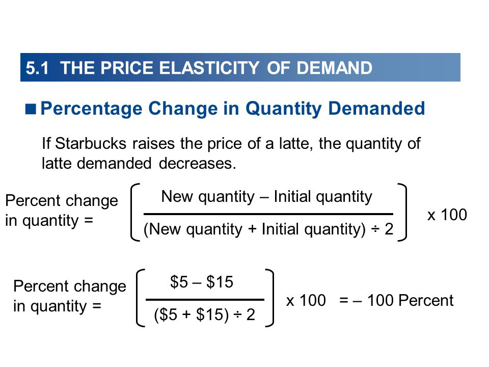 5.1 THE PRICE ELASTICITY OF DEMAND Percentage Change in Quantity Demanded x 100 Percent change in quantity = New quantity – Initial quantity (New quan