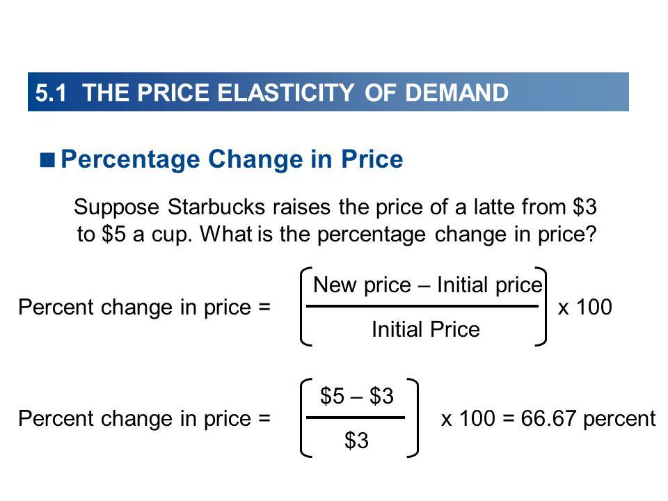 5.1 THE PRICE ELASTICITY OF DEMAND Percentage Change in Price Percent change in price = New price – Initial price Initial Price x 100Percent change in