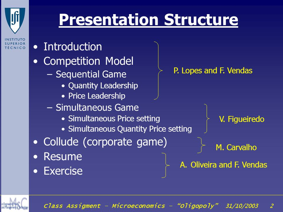 Class Assigment – Microeconomics – Oligopoly 31/10/2003 23 Simultaneous Quantity Setting Similarly, we can write: y 2 = ƒ 2 (y 1 e ) Which gives firm2´s optimal choice of output for a given expectation about firm 1´s output, y 1 e.