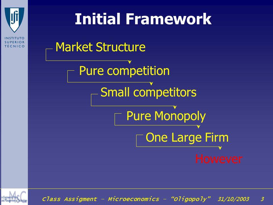 Class Assigment – Microeconomics – Oligopoly 31/10/2003 14 Sequential Game Leadership problem Fig.2 - Isoprofit curves (Stackelberg equilibrium)