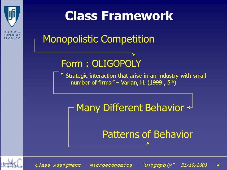 Class Assigment – Microeconomics – Oligopoly 31/10/2003 4 Class Framework Monopolistic Competition Form : OLIGOPOLY Strategic interaction that arise i