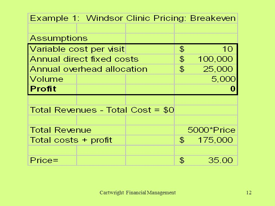 Cartwright Financial Management12