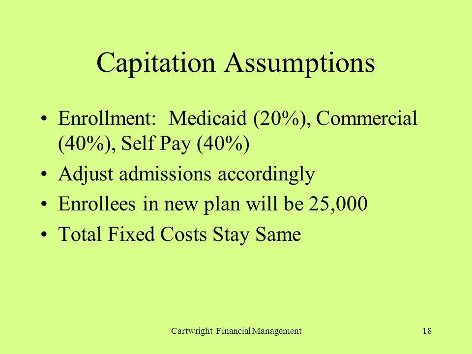 Cartwright Financial Management18 Capitation Assumptions Enrollment: Medicaid (20%), Commercial (40%), Self Pay (40%) Adjust admissions accordingly En