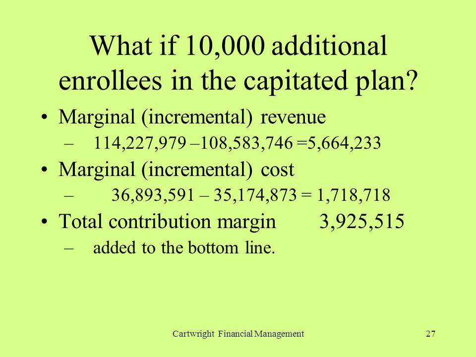 Cartwright Financial Management27 What if 10,000 additional enrollees in the capitated plan? Marginal (incremental) revenue – 114,227,979 –108,583,746