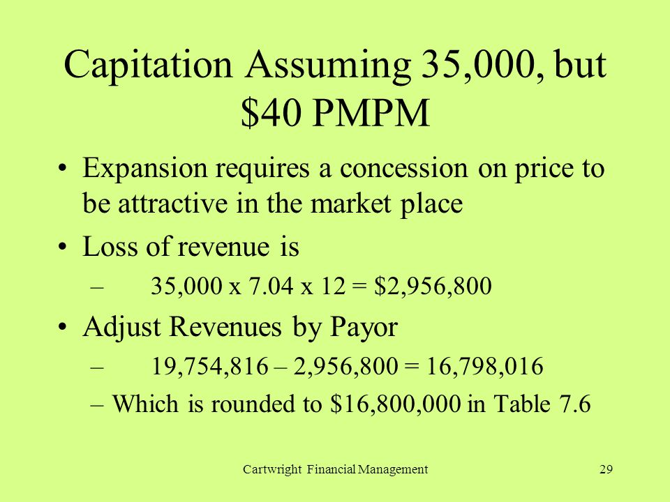 Cartwright Financial Management29 Capitation Assuming 35,000, but $40 PMPM Expansion requires a concession on price to be attractive in the market pla