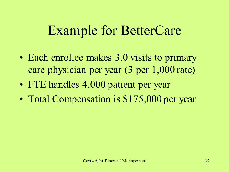 Cartwright Financial Management39 Example for BetterCare Each enrollee makes 3.0 visits to primary care physician per year (3 per 1,000 rate) FTE handles 4,000 patient per year Total Compensation is $175,000 per year