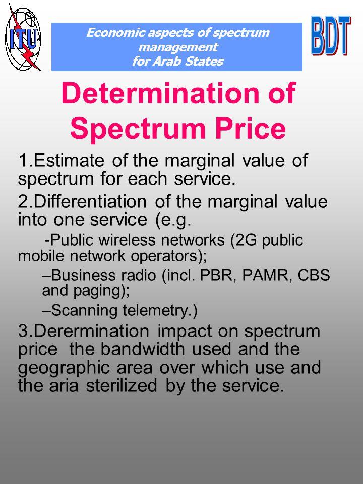 Determination of Spectrum Price 1.Estimate of the marginal value of spectrum for each service.