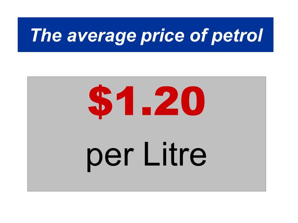 The average price of petrol $1.20 per Litre