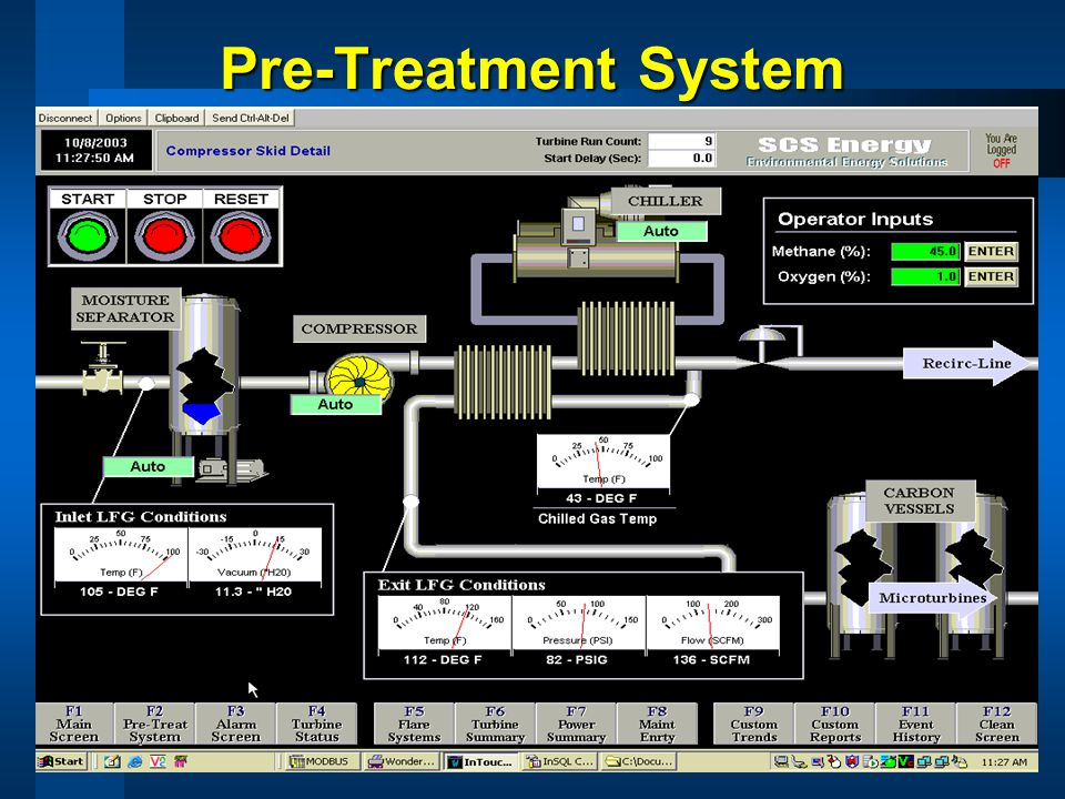 Pre-Treatment System