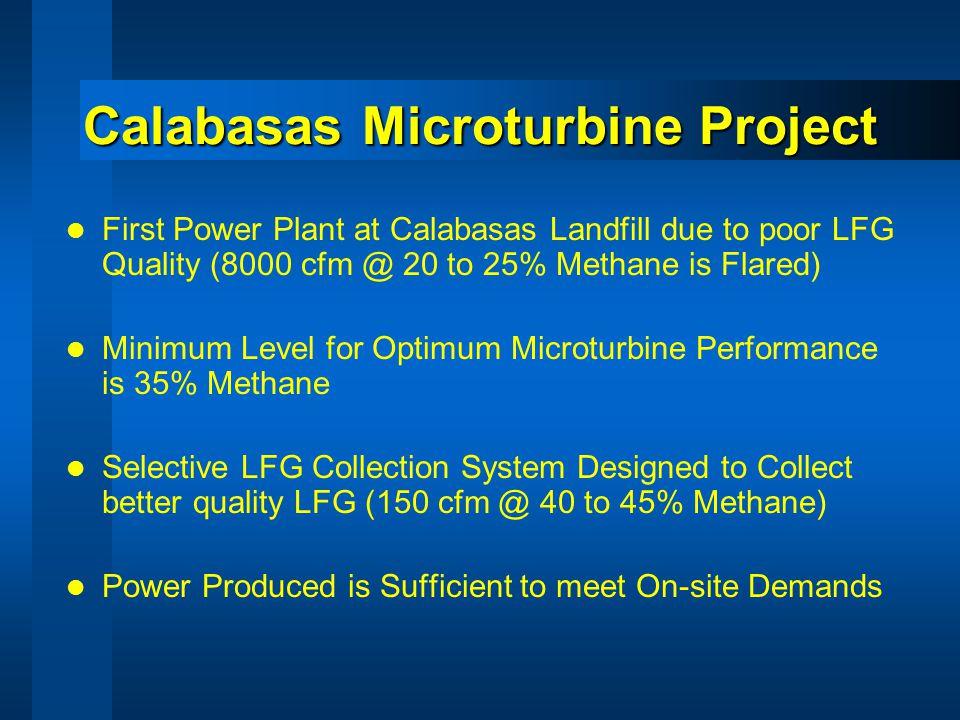 Calabasas Microturbine Power Plant Design Parameters Gross generation300 kW Net output250 kW No.