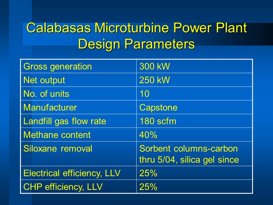 Calabasas Microturbine Power Plant Design Parameters Gross generation300 kW Net output250 kW No.