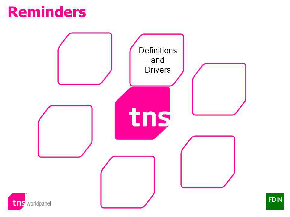 © Worldpanel TM division of TNS 2007 Reminders Definitions and Drivers